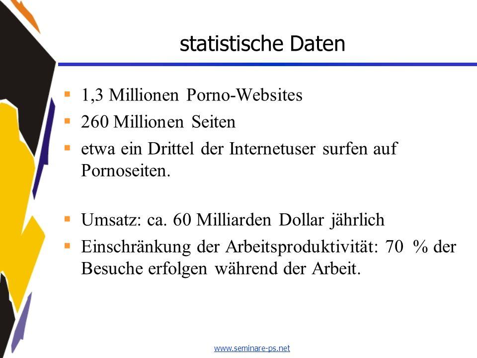 www.seminare-ps.net statistische Daten 1,3 Millionen Porno-Websites 260 Millionen Seiten etwa ein Drittel der Internetuser surfen auf Pornoseiten. Ums