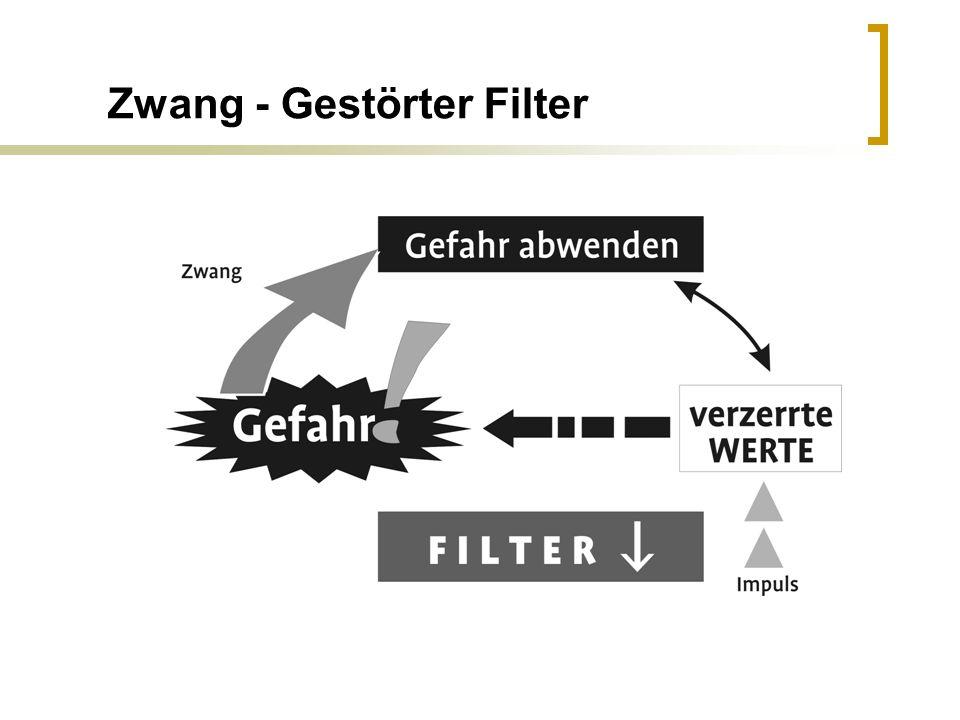 Zwang - Gestörter Filter