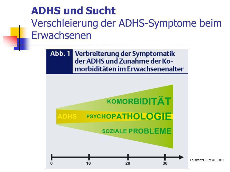 ADHS und Sucht Verschleierung der ADHS-Symptome beim Erwachsenen Laufkötter R et al., 2005