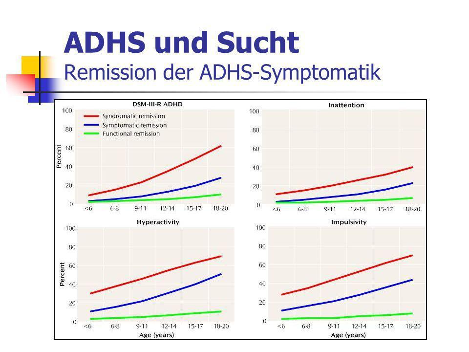 ADHS und Sucht Remission der ADHS-Symptomatik