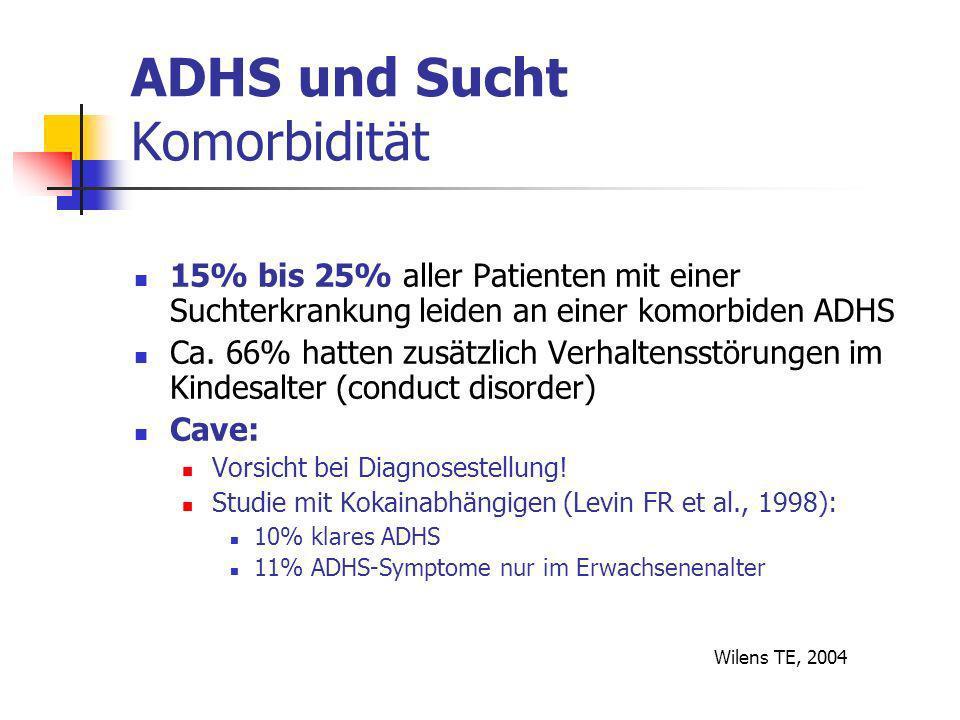 ADHS und Sucht Komorbidität 15% bis 25% aller Patienten mit einer Suchterkrankung leiden an einer komorbiden ADHS Ca.