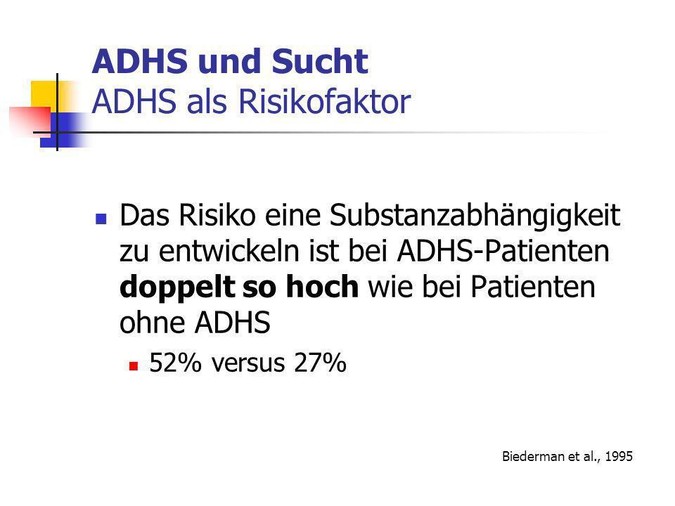 ADHS und Sucht ADHS als Risikofaktor Das Risiko eine Substanzabhängigkeit zu entwickeln ist bei ADHS-Patienten doppelt so hoch wie bei Patienten ohne ADHS 52% versus 27% Biederman et al., 1995