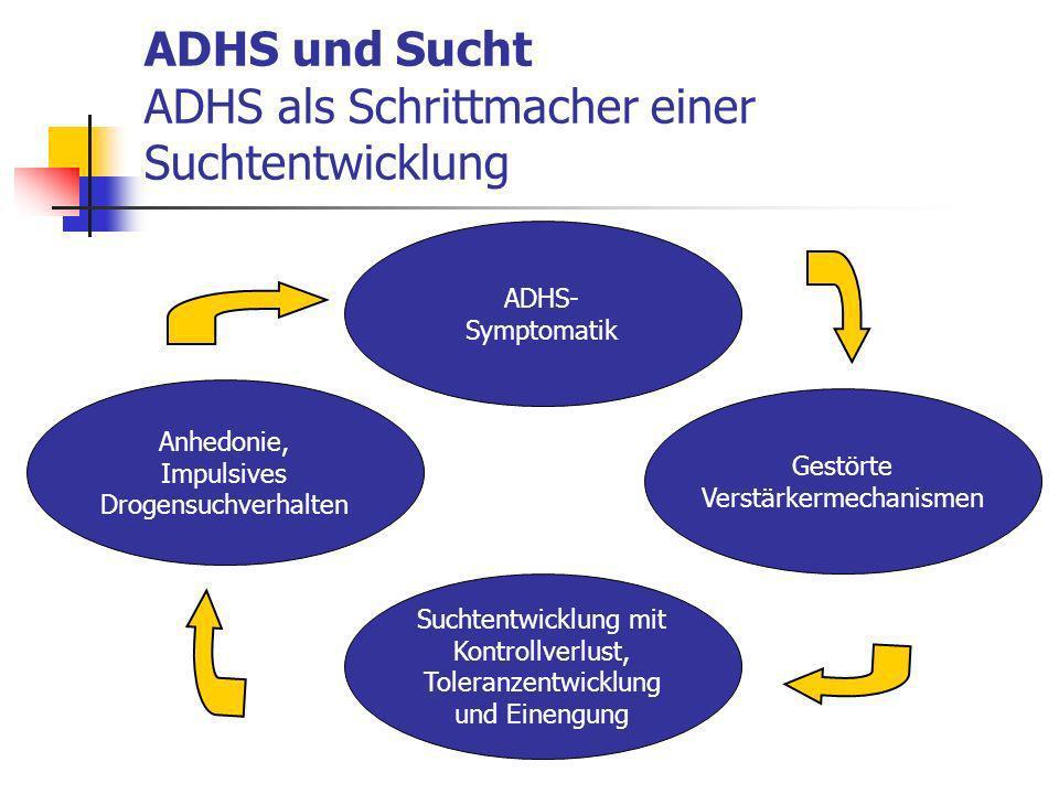ADHS und Sucht ADHS als Schrittmacher einer Suchtentwicklung ADHS- Symptomatik Suchtentwicklung mit Kontrollverlust, Toleranzentwicklung und Einengung Gestörte Verstärkermechanismen Anhedonie, Impulsives Drogensuchverhalten
