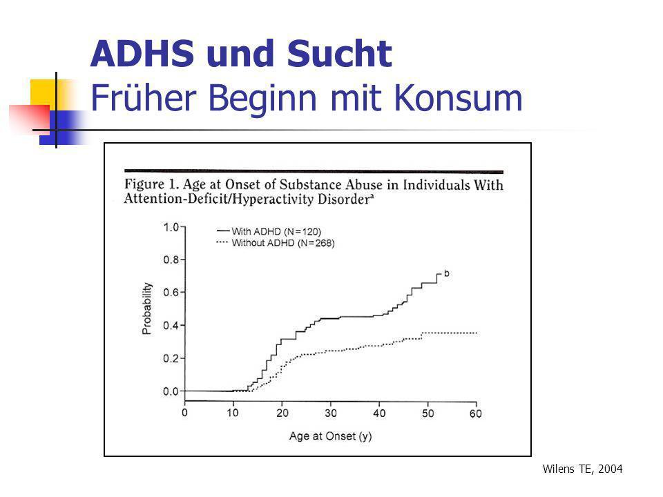 ADHS und Sucht Früher Beginn mit Konsum Wilens TE, 2004