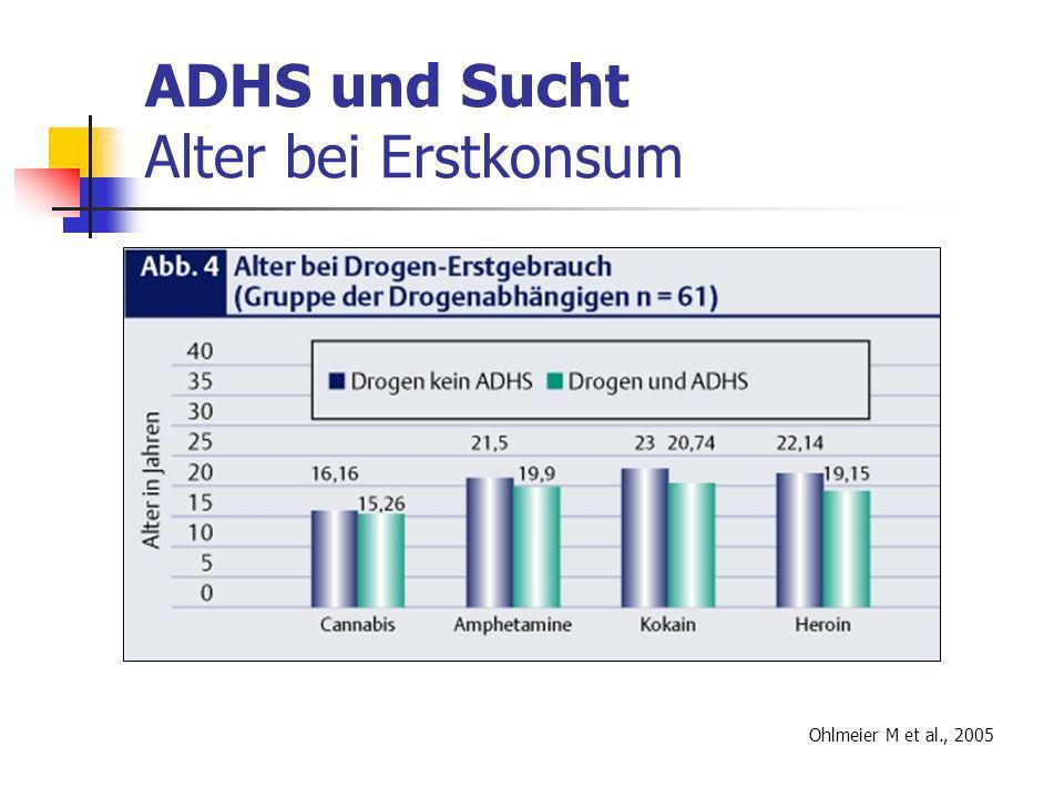 ADHS und Sucht Alter bei Erstkonsum Ohlmeier M et al., 2005
