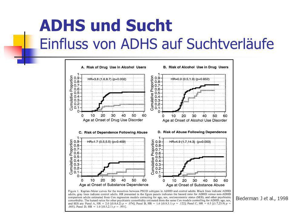 ADHS und Sucht Einfluss von ADHS auf Suchtverläufe Biederman J et al., 1998