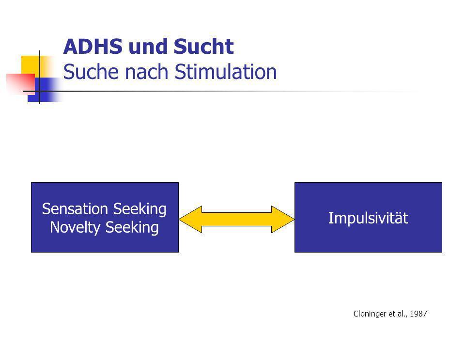 ADHS und Sucht Suche nach Stimulation Sensation Seeking Novelty Seeking Impulsivität Cloninger et al., 1987