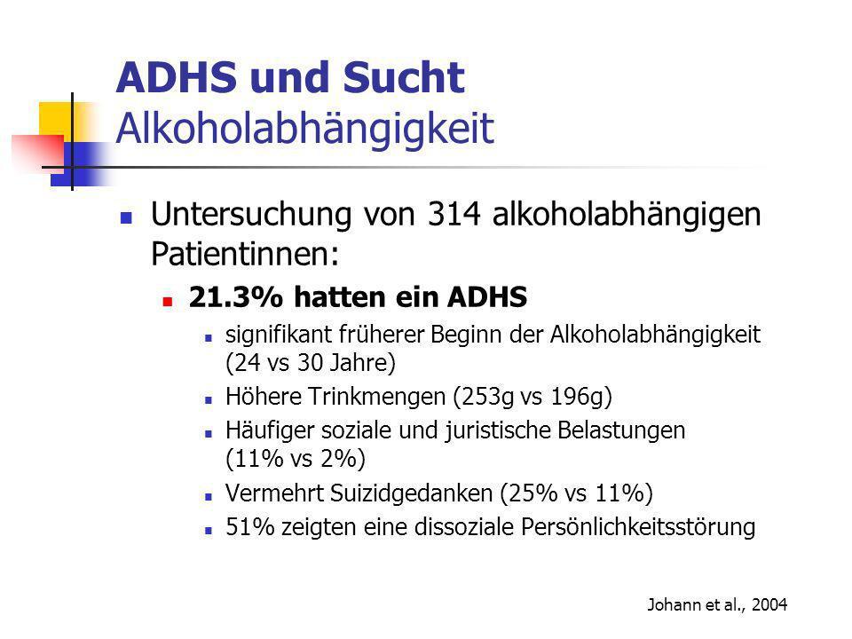 ADHS und Sucht Alkoholabhängigkeit Untersuchung von 314 alkoholabhängigen Patientinnen: 21.3% hatten ein ADHS signifikant früherer Beginn der Alkoholabhängigkeit (24 vs 30 Jahre) Höhere Trinkmengen (253g vs 196g) Häufiger soziale und juristische Belastungen (11% vs 2%) Vermehrt Suizidgedanken (25% vs 11%) 51% zeigten eine dissoziale Persönlichkeitsstörung Johann et al., 2004