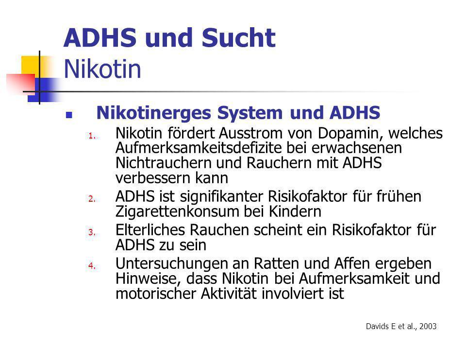 ADHS und Sucht Nikotin Nikotinerges System und ADHS 1.