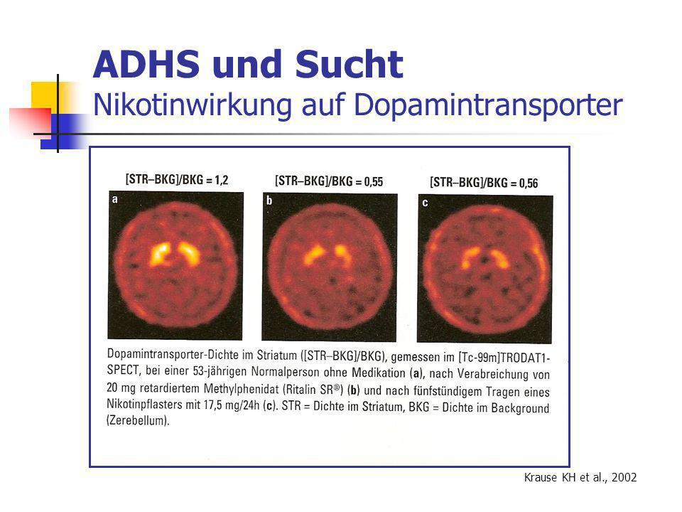 ADHS und Sucht Nikotinwirkung auf Dopamintransporter Krause KH et al., 2002