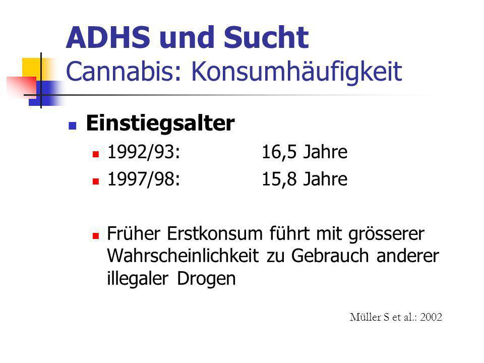 ADHS und Sucht Cannabis: Konsumhäufigkeit Einstiegsalter 1992/93:16,5 Jahre 1997/98:15,8 Jahre Früher Erstkonsum führt mit grösserer Wahrscheinlichkeit zu Gebrauch anderer illegaler Drogen Müller S et al.: 2002