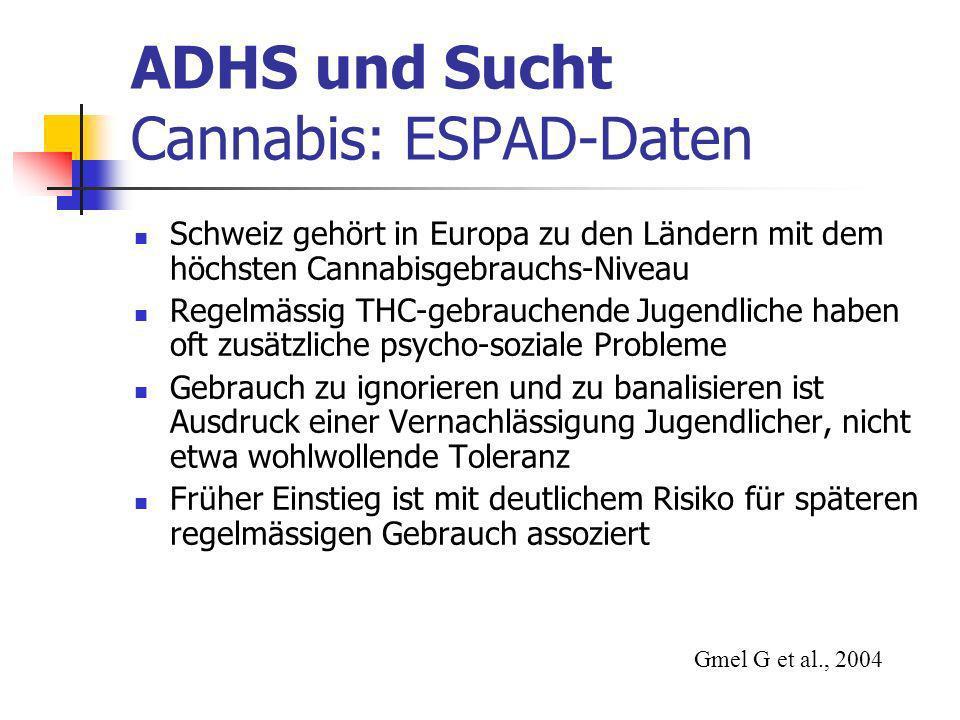 ADHS und Sucht Cannabis: ESPAD-Daten Schweiz gehört in Europa zu den Ländern mit dem höchsten Cannabisgebrauchs-Niveau Regelmässig THC-gebrauchende Jugendliche haben oft zusätzliche psycho-soziale Probleme Gebrauch zu ignorieren und zu banalisieren ist Ausdruck einer Vernachlässigung Jugendlicher, nicht etwa wohlwollende Toleranz Früher Einstieg ist mit deutlichem Risiko für späteren regelmässigen Gebrauch assoziert Gmel G et al., 2004