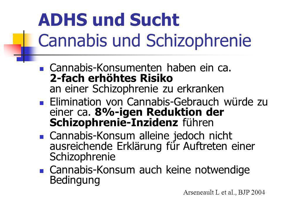 ADHS und Sucht Cannabis und Schizophrenie Cannabis-Konsumenten haben ein ca.