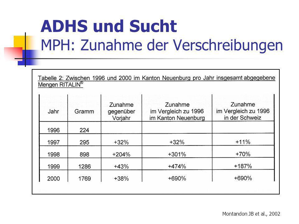 ADHS und Sucht MPH: Zunahme der Verschreibungen Montandon JB et al., 2002