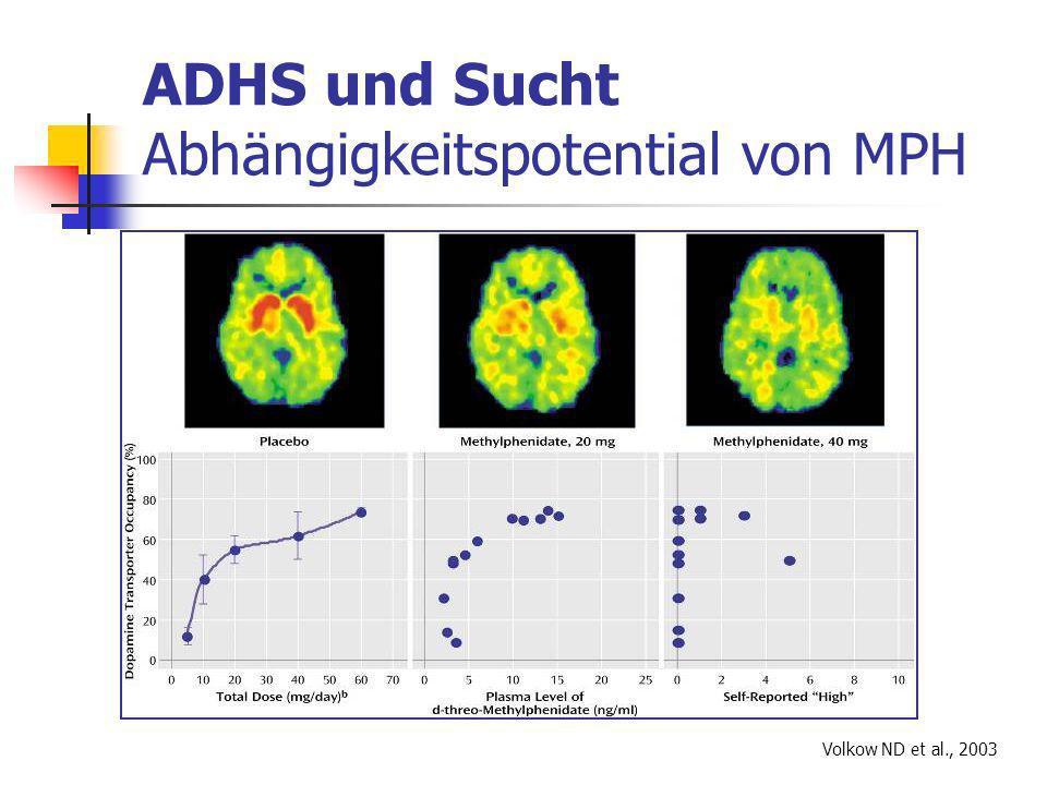 ADHS und Sucht Abhängigkeitspotential von MPH Volkow ND et al., 2003