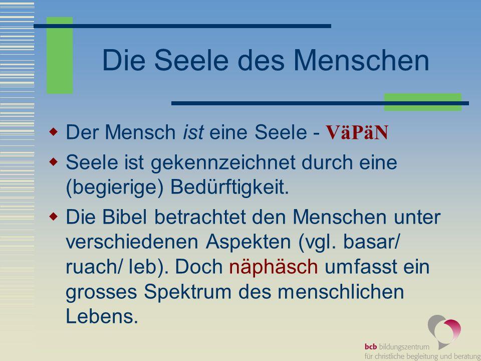 VäPäN ( näphäsch) Medizin.- biologische Aspekte: Kehle/ Hals/ Atmung (die n.