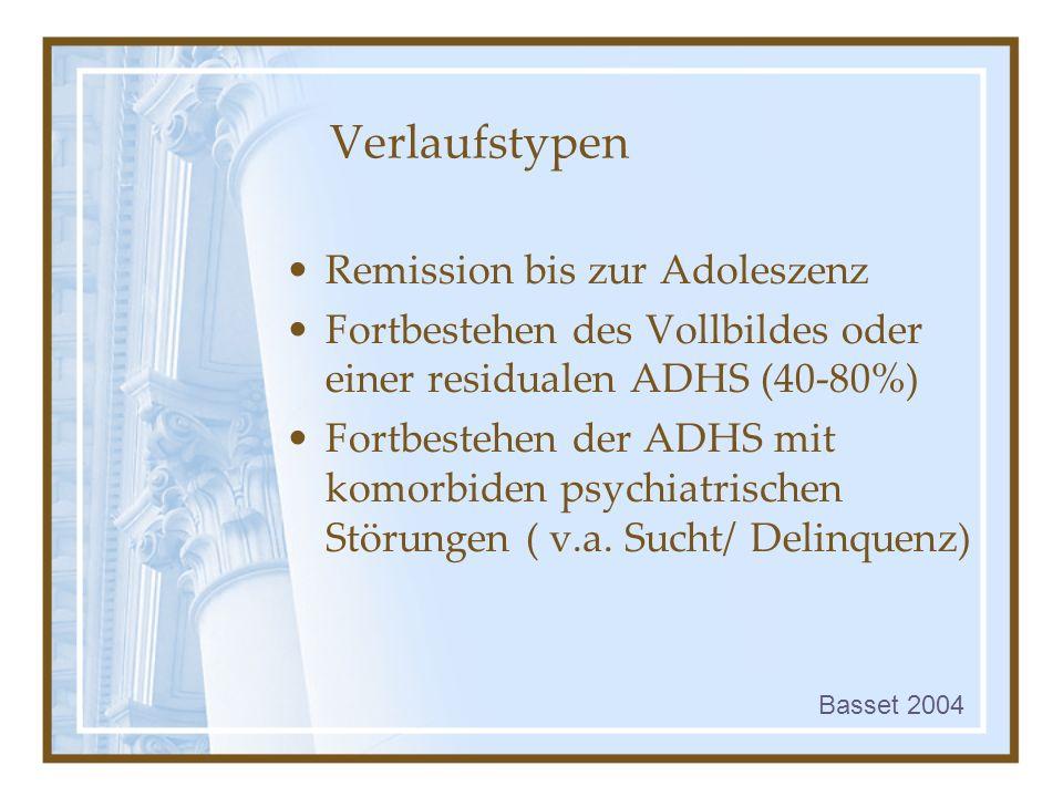 Verlaufstypen Remission bis zur Adoleszenz Fortbestehen des Vollbildes oder einer residualen ADHS (40-80%) Fortbestehen der ADHS mit komorbiden psychi