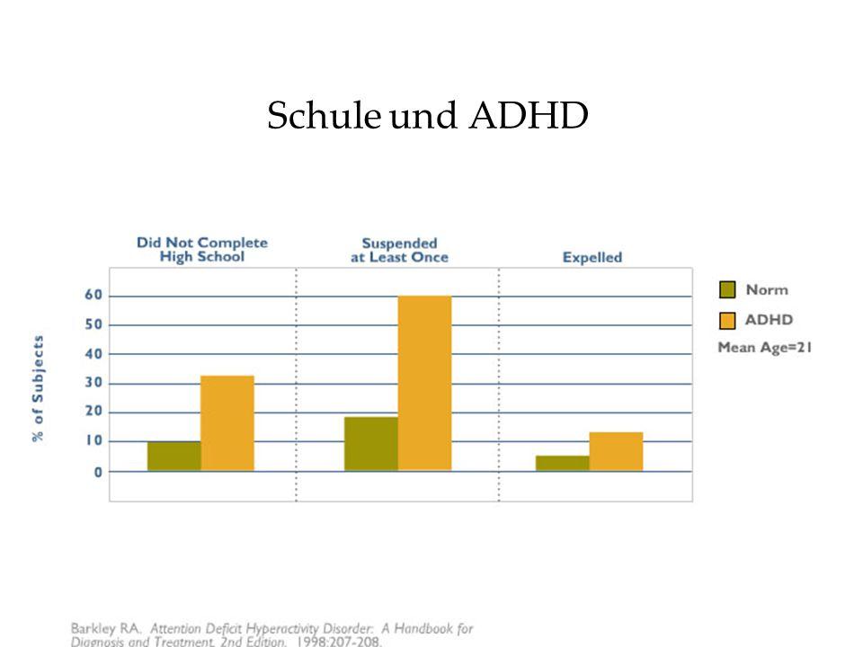Schule und ADHD