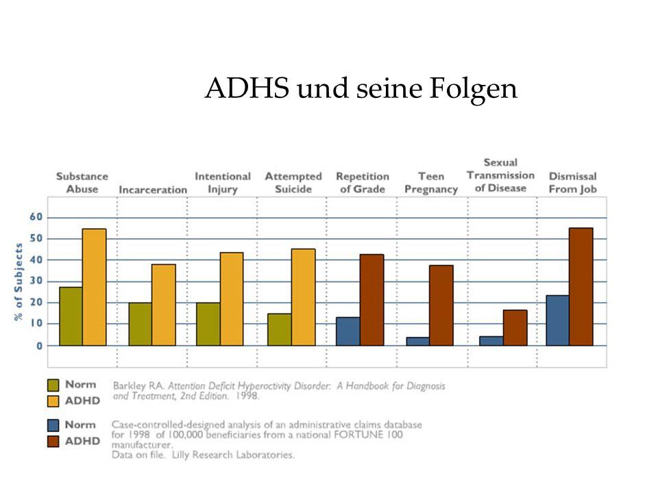 ADHS und seine Folgen
