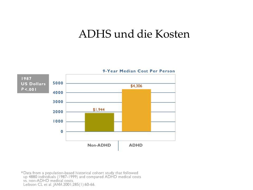 ADHS und die Kosten