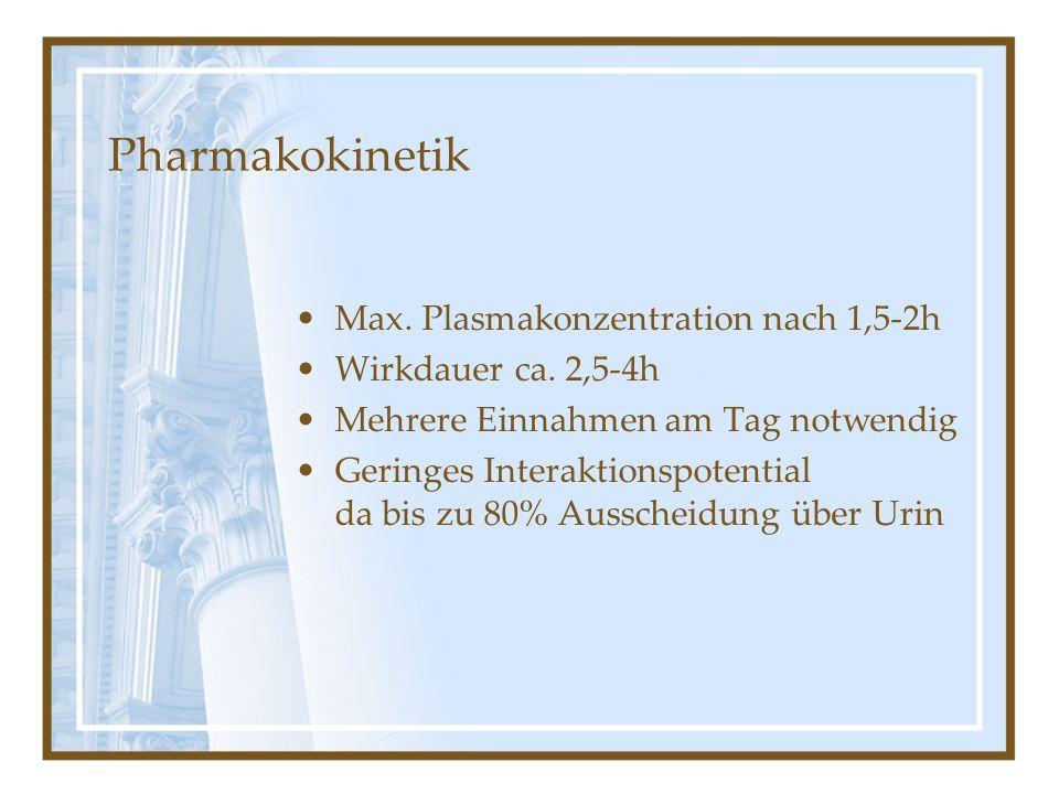 Pharmakokinetik Max. Plasmakonzentration nach 1,5-2h Wirkdauer ca. 2,5-4h Mehrere Einnahmen am Tag notwendig Geringes Interaktionspotential da bis zu