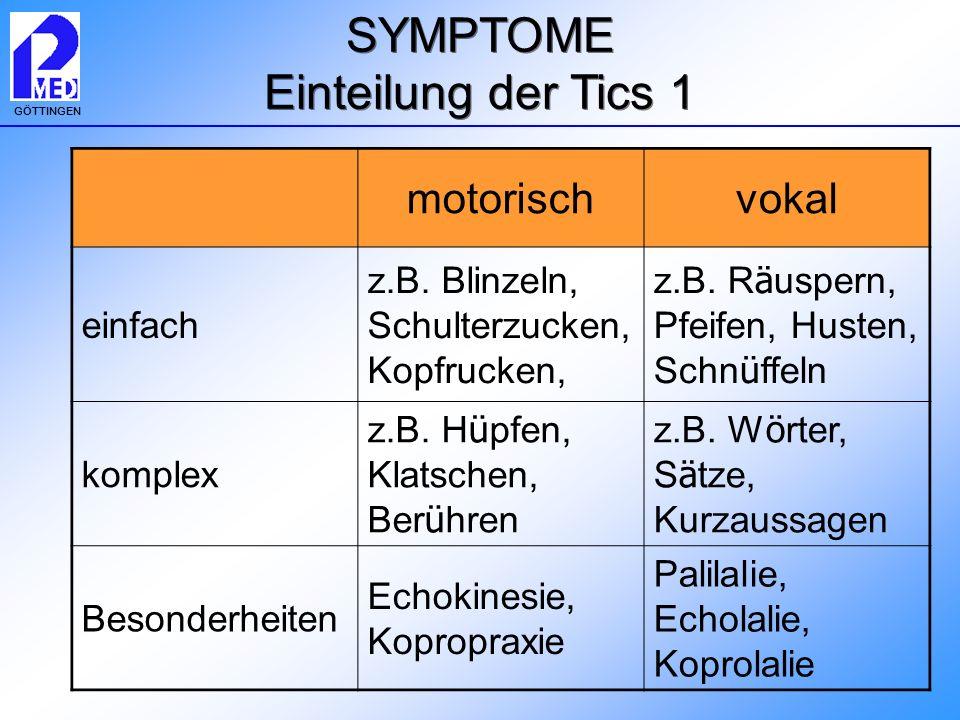 GÖTTINGEN motorischvokal einfach z.B. Blinzeln, Schulterzucken, Kopfrucken, z.B. R ä uspern, Pfeifen, Husten, Schn ü ffeln komplex z.B. H ü pfen, Klat