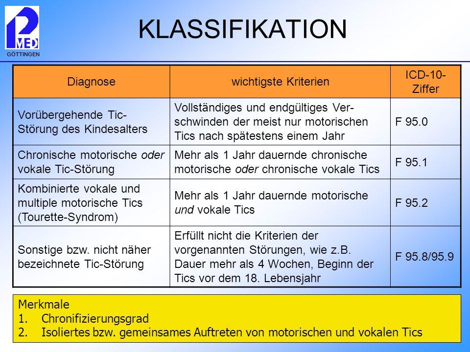 GÖTTINGEN KLASSIFIKATION Diagnosewichtigste Kriterien ICD-10- Ziffer Vor ü bergehende Tic- St ö rung des Kindesalters Vollst ä ndiges und endg ü ltige