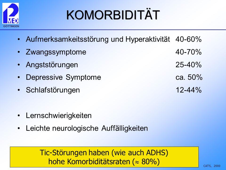 GÖTTINGEN Aufmerksamkeitsst ö rung und Hyperaktivit ä t 40-60% Zwangssymptome 40-70% Angstst ö rungen 25-40% Depressive Symptome ca. 50% Schlafst ö ru