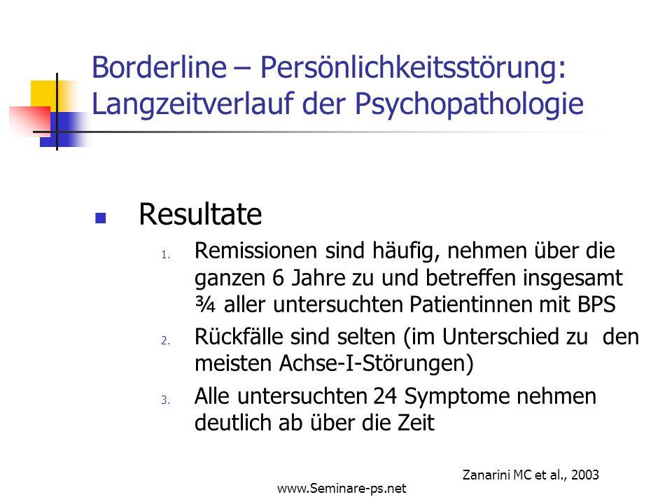 www.Seminare-ps.net Borderline – Persönlichkeitsstörung: Langzeitverlauf der Psychopathologie Resultate 1. Remissionen sind häufig, nehmen über die ga