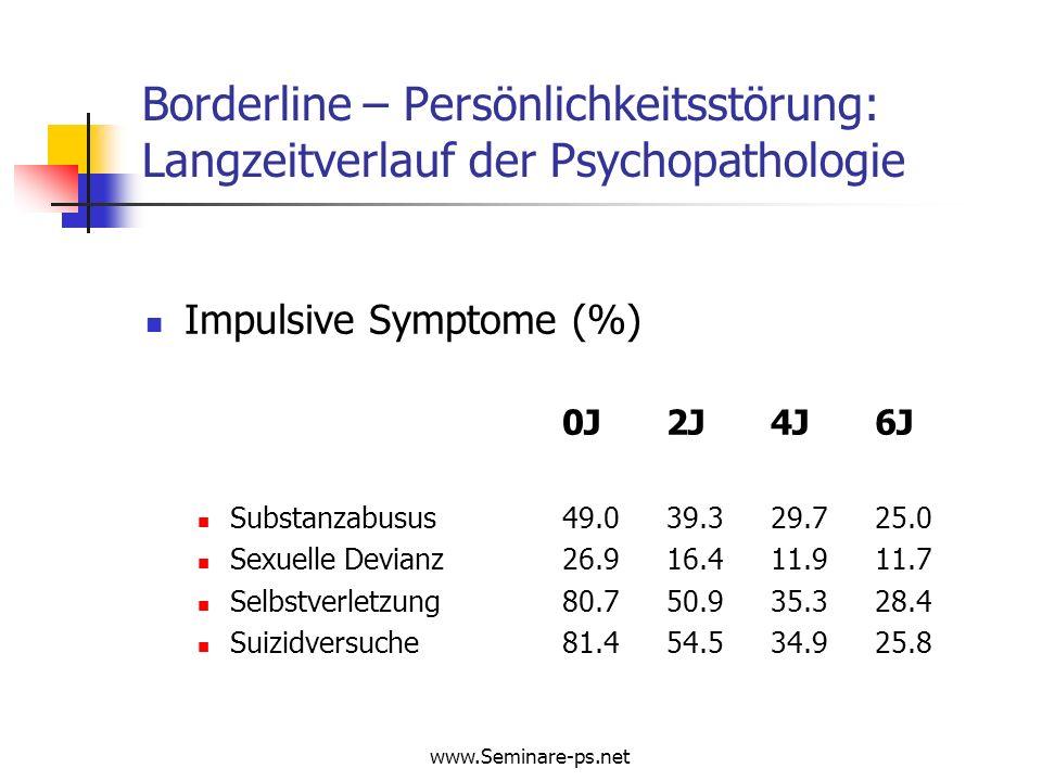 www.Seminare-ps.net Borderline – Persönlichkeitsstörung: Langzeitverlauf der Psychopathologie Impulsive Symptome (%) 0J2J4J6J Substanzabusus49.039.329