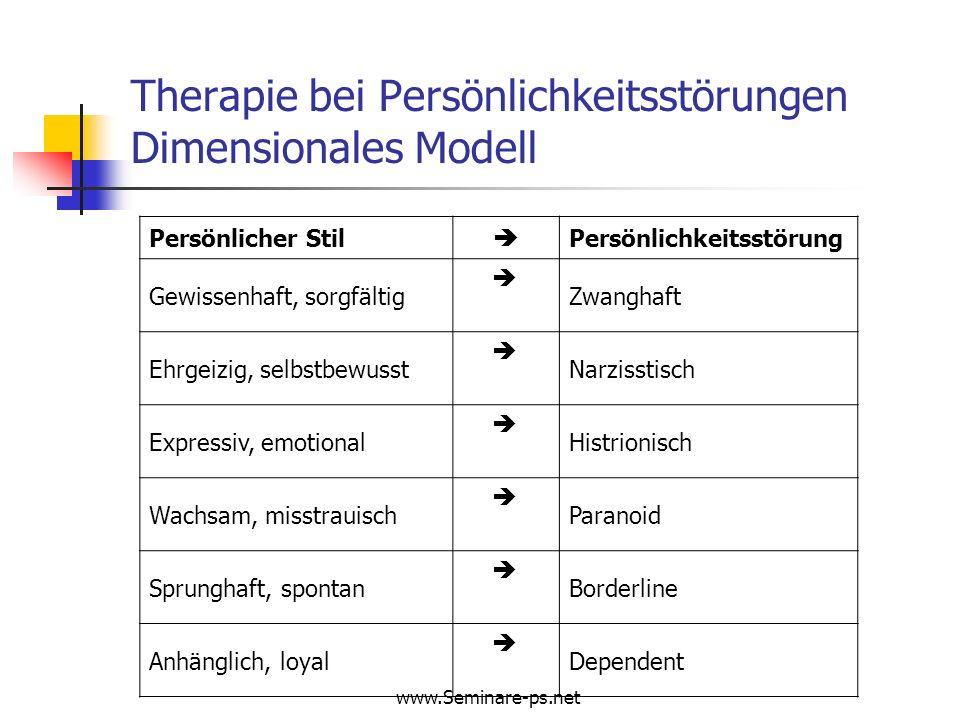 www.Seminare-ps.net Therapie bei Persönlichkeitsstörungen Dimensionales Modell Persönlicher Stil Persönlichkeitsstörung Gewissenhaft, sorgfältig Zwang