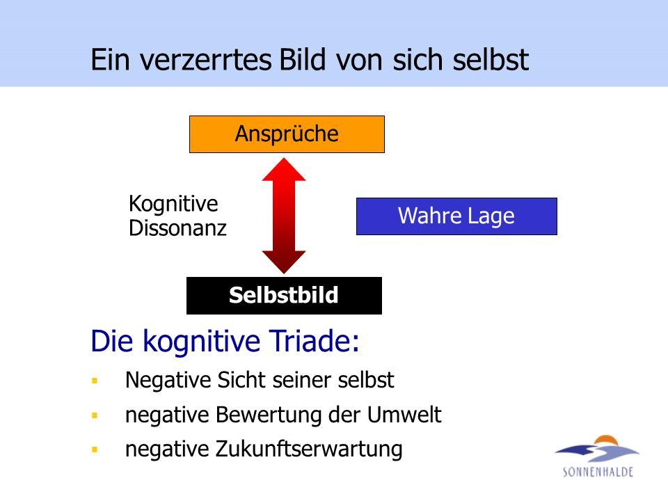 Negative Sicht seiner selbst negative Bewertung der Umwelt negative Zukunftserwartung Die kognitive Triade: Ansprüche Selbstbild Wahre Lage Kognitive