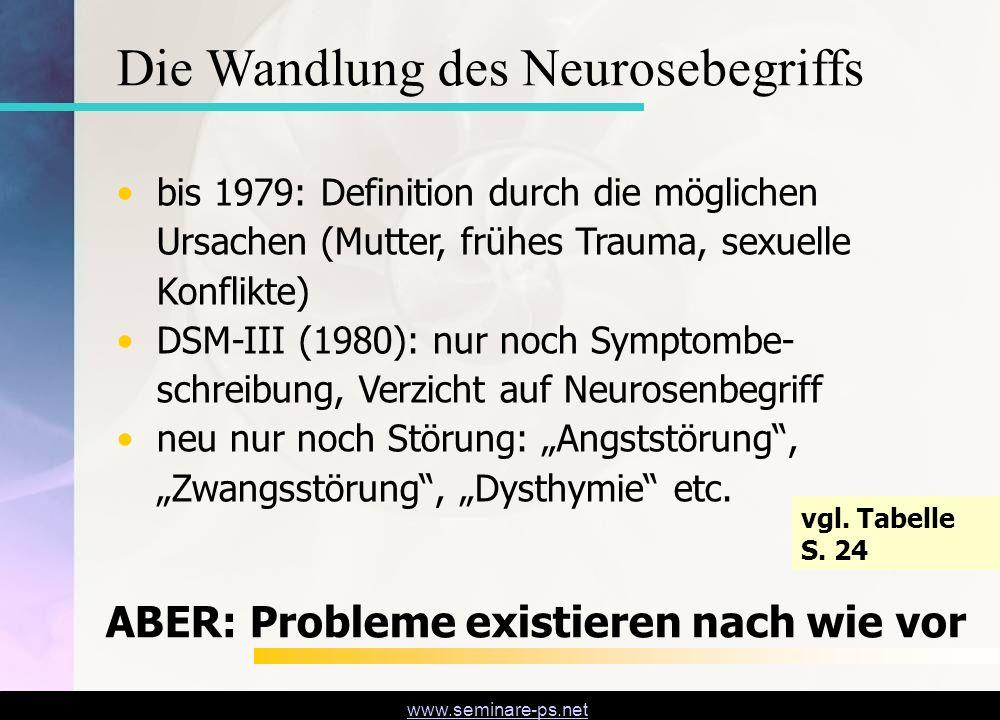 www.seminare-ps.net bis 1979: Definition durch die möglichen Ursachen (Mutter, frühes Trauma, sexuelle Konflikte) DSM-III (1980): nur noch Symptombe-