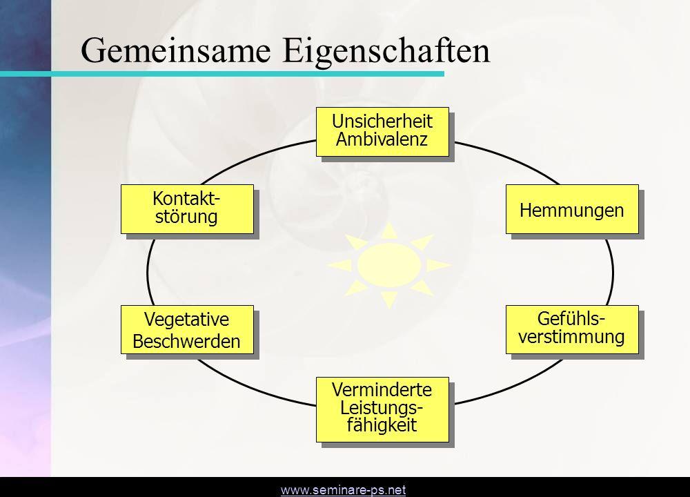 www.seminare-ps.net Gemeinsame Eigenschaften Unsicherheit Ambivalenz Verminderte Leistungs- fähigkeit Vegetative Beschwerden Gefühls- verstimmung Hemm
