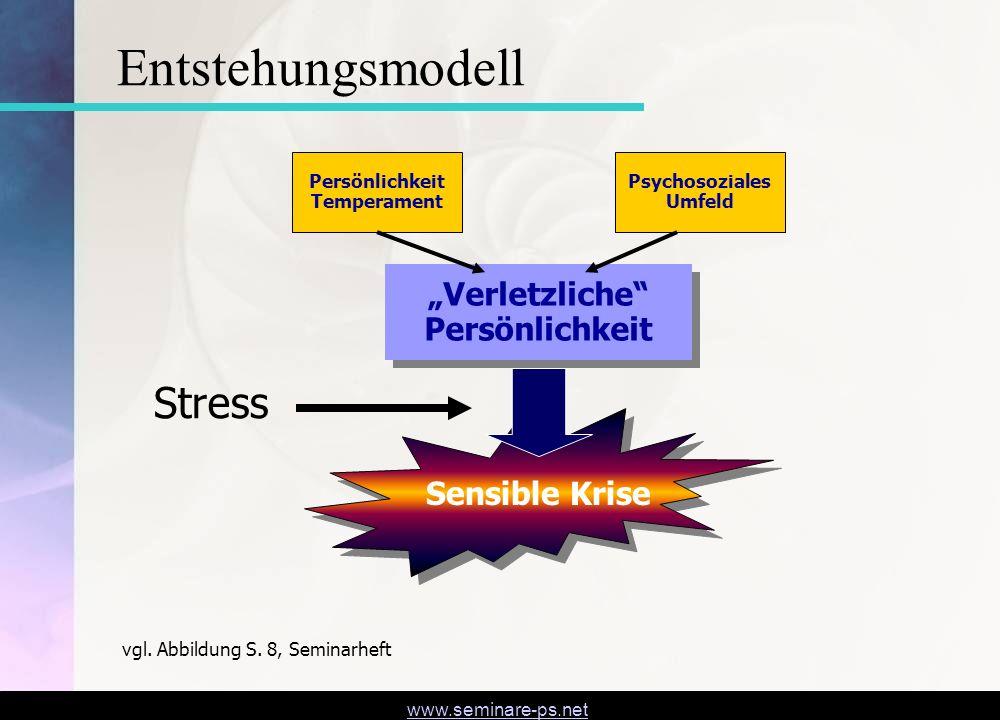 www.seminare-ps.net Verletzliche Persönlichkeit Sensible Krise Persönlichkeit Temperament Psychosoziales Umfeld vgl. Abbildung S. 8, Seminarheft Stres