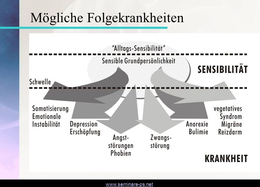www.seminare-ps.net Mögliche Folgekrankheiten