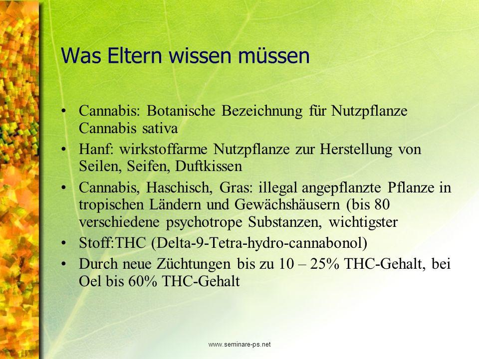 www.seminare-ps.net Was Eltern wissen müssen (2) Cannabisprodukte sind billig und leicht erhältlich Grosse Haschkultur und Marketingbemühungen zum Verkauf Heutige Joints sind zwei- bis viermal so stark, wie früher Erster Joint wird ab 11 Jahren geraucht (jünger als bei andern Drogen) Mehrzahl der Kiffer ist zwischen 14 und 18 Jahre alt, fast die Hälfte der Jugendlichen hat Erfahrungen mit Kiffen Fast die Hälfte der Konsumierenden tut dies regelmässig 1,5 Mio Cannabisabhängige in Deutschland Fehlendes Risiko- und Unrechtsbewusstsein Pausenkiffen nichts Ungewöhnliches Grosser Druck um mitzumachen Kiffen auf Schulreisen und Lagern Gleichzeitiger Konsum von Alkohol und Cannabis Zuwachsrate von Beratungsgesuchen um 30% jährlich Ab 20-25 Jahren sinkt der Konsum