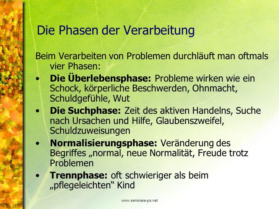 www.seminare-ps.net Die Phasen der Verarbeitung Beim Verarbeiten von Problemen durchläuft man oftmals vier Phasen: Die Überlebensphase: Probleme wirke