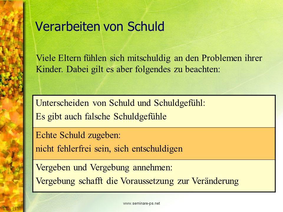 www.seminare-ps.net Verarbeiten von Schuld Unterscheiden von Schuld und Schuldgefühl: Es gibt auch falsche Schuldgefühle Echte Schuld zugeben: nicht f