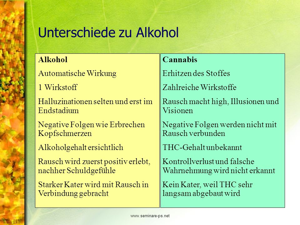 www.seminare-ps.net Unterschiede zu Alkohol Alkohol Automatische Wirkung 1 Wirkstoff Halluzinationen selten und erst im Endstadium Negative Folgen wie