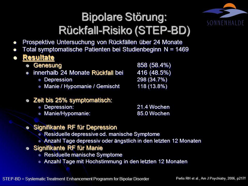 Bipolare Störung: Rückfall-Risiko (STEP-BD) Prospektive Untersuchung von Rückfällen über 24 Monate Prospektive Untersuchung von Rückfällen über 24 Mon