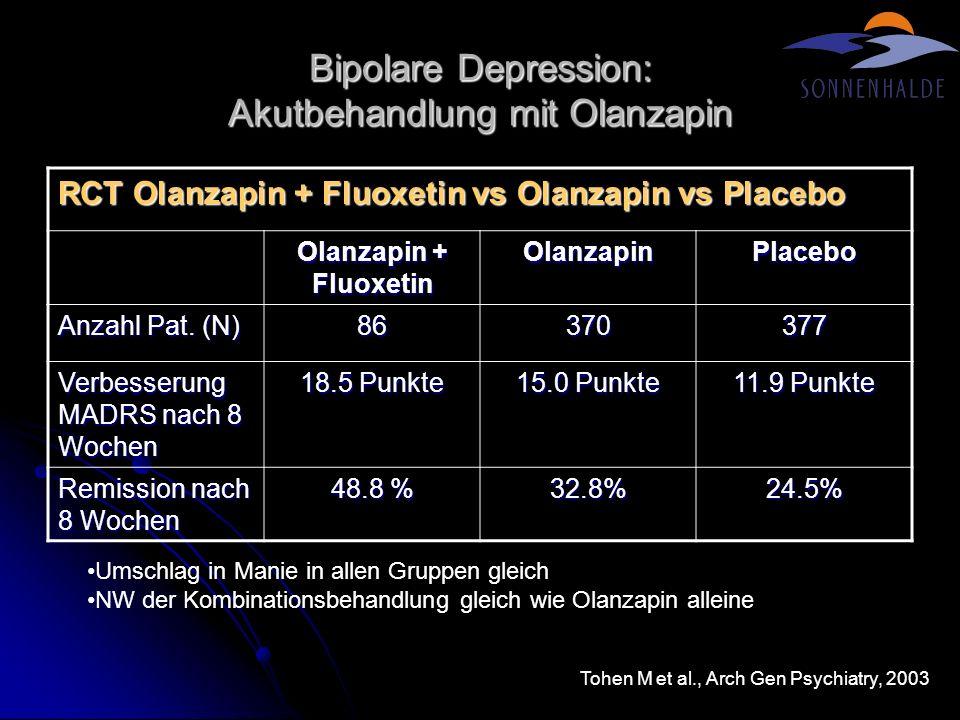 Bipolare Depression: Akutbehandlung mit Olanzapin RCT Olanzapin + Fluoxetin vs Olanzapin vs Placebo Olanzapin + Fluoxetin OlanzapinPlacebo Anzahl Pat.