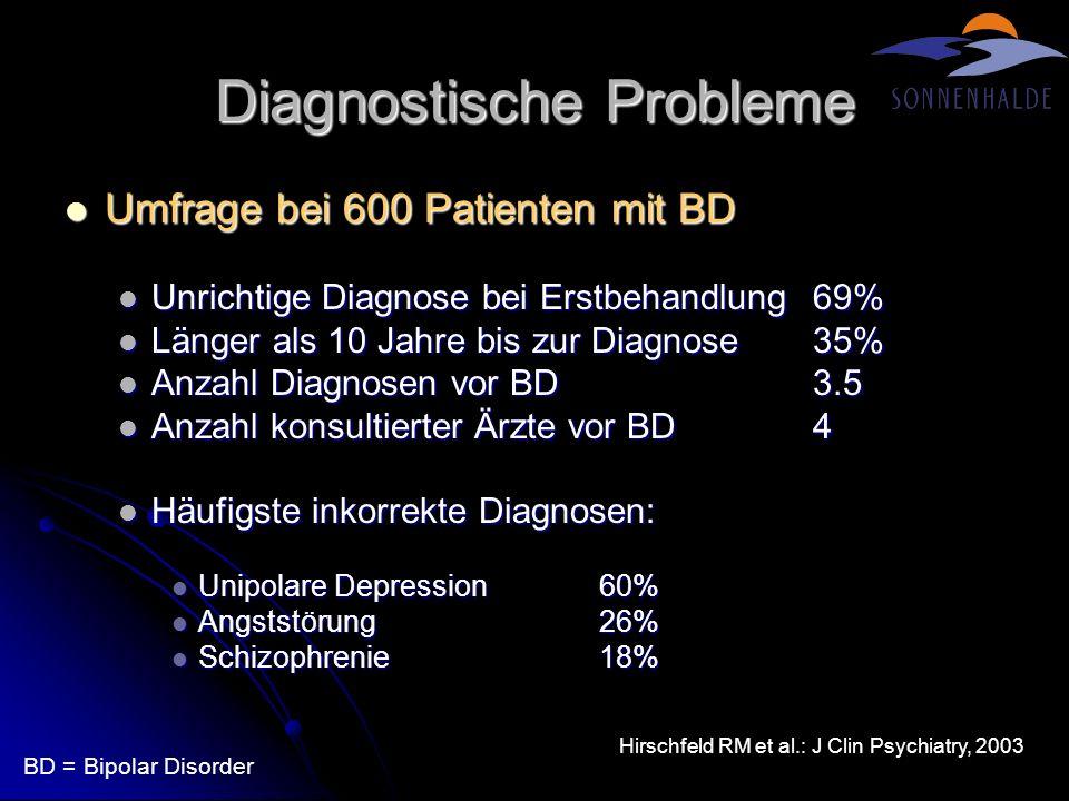 Diagnostische Probleme Umfrage bei 600 Patienten mit BD Umfrage bei 600 Patienten mit BD Unrichtige Diagnose bei Erstbehandlung69% Unrichtige Diagnose