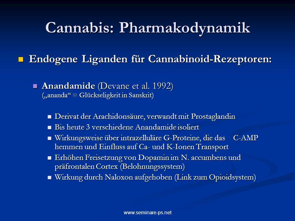 www.seminare-ps.net Cannabis: Pharmakodynamik Endogene Liganden für Cannabinoid-Rezeptoren: Endogene Liganden für Cannabinoid-Rezeptoren: Anandamide (