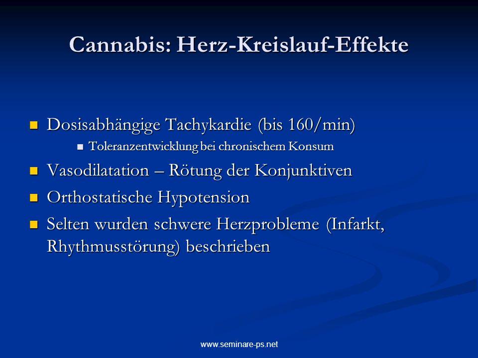 www.seminare-ps.net Cannabis: Herz-Kreislauf-Effekte Dosisabhängige Tachykardie (bis 160/min) Dosisabhängige Tachykardie (bis 160/min) Toleranzentwick