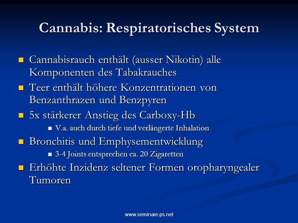 www.seminare-ps.net Cannabis: Respiratorisches System Cannabisrauch enthält (ausser Nikotin) alle Komponenten des Tabakrauches Cannabisrauch enthält (