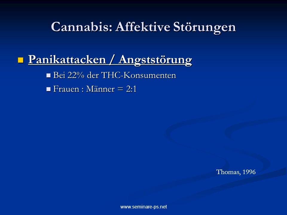 www.seminare-ps.net Cannabis: Affektive Störungen Panikattacken / Angststörung Panikattacken / Angststörung Bei 22% der THC-Konsumenten Bei 22% der TH