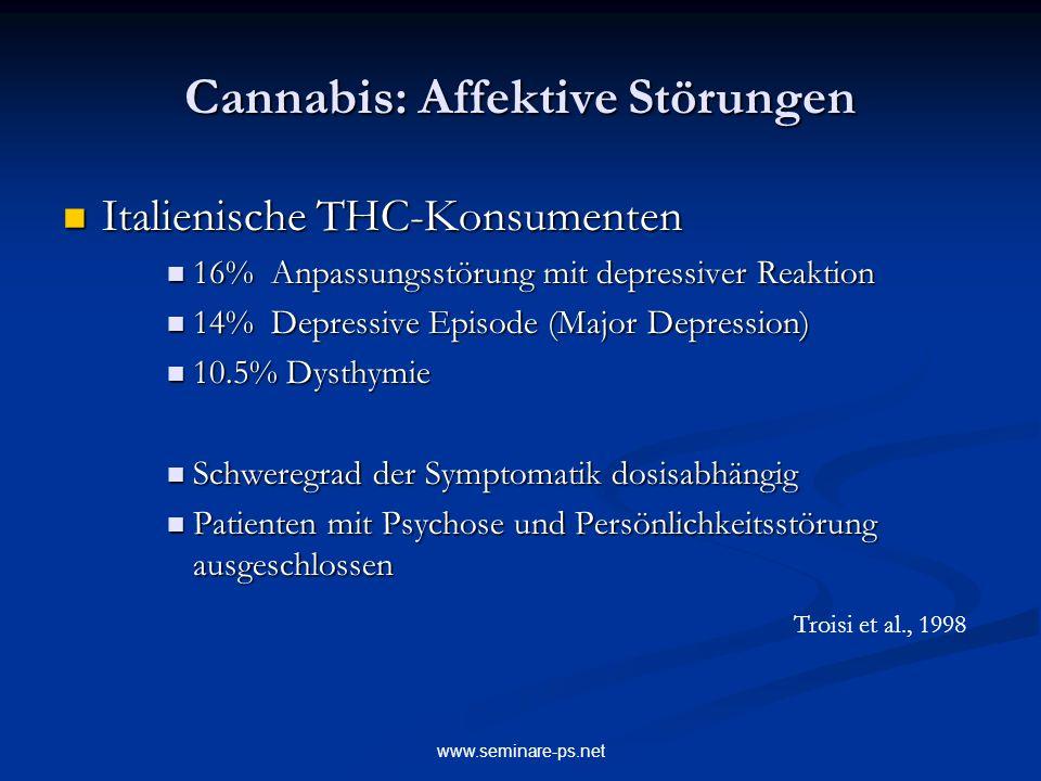 www.seminare-ps.net Cannabis: Affektive Störungen Italienische THC-Konsumenten Italienische THC-Konsumenten 16% Anpassungsstörung mit depressiver Reak