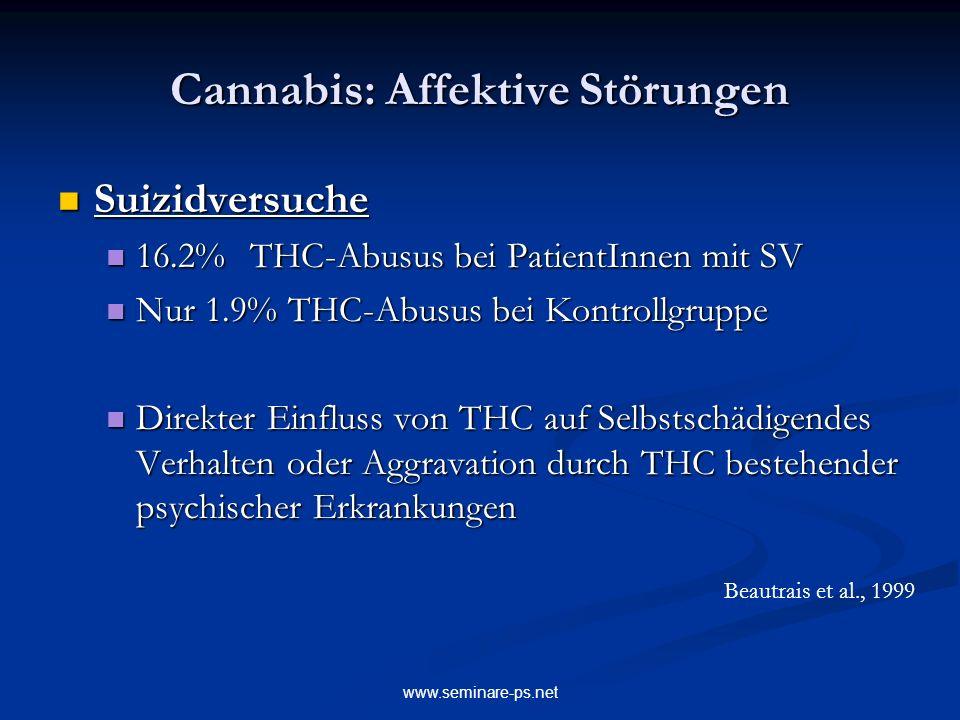 www.seminare-ps.net Cannabis: Affektive Störungen Suizidversuche Suizidversuche 16.2%THC-Abusus bei PatientInnen mit SV 16.2%THC-Abusus bei PatientInn