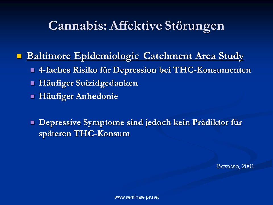 www.seminare-ps.net Cannabis: Affektive Störungen Baltimore Epidemiologic Catchment Area Study Baltimore Epidemiologic Catchment Area Study 4-faches R